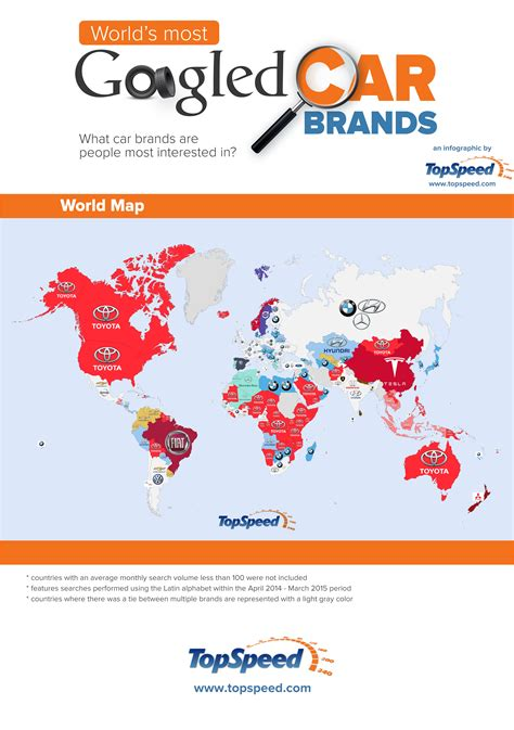 the world s most searched car brands infographic gallery 638644 top speed
