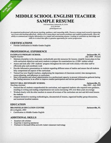 Teacher Resume Template 2017 Resume Builder Resume Template For Teaching Profession