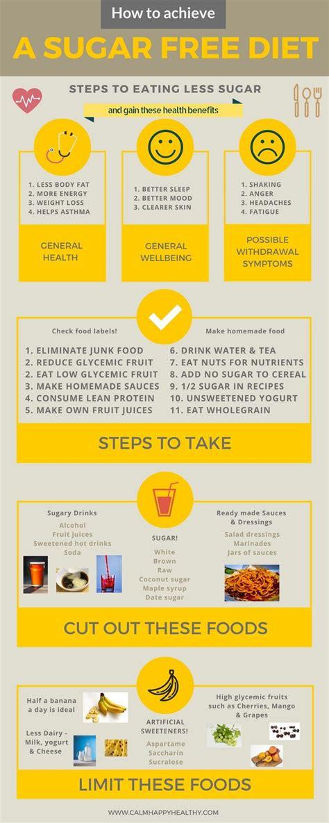 Sugar Free Detox Diet Plan by The Health Benefits Of Cutting Out Sugar A Sugar