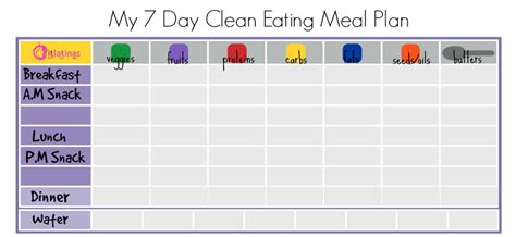 7 day calendar template search results for meal planner template calendar 2015