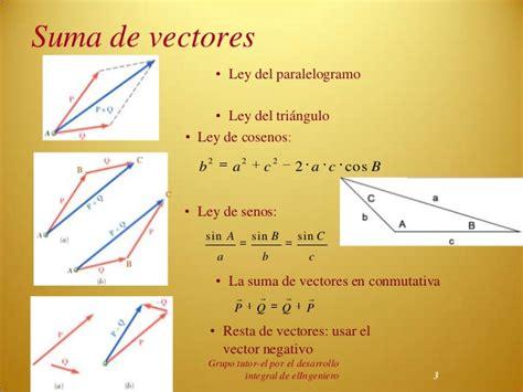 ley de cosenos vectores 2 cap 237 tulo2 estatica de part 237 culas