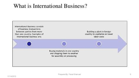 What Is International Mba international business strategic management market entry