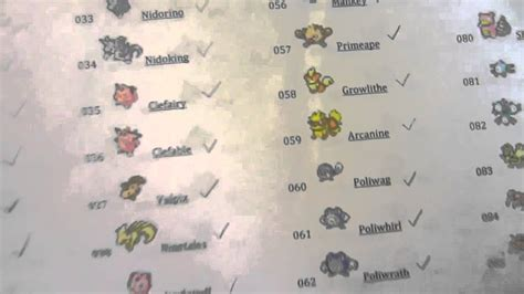 Cards List With Pictures