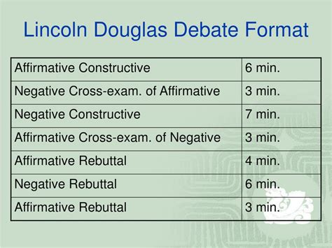 college lincoln douglas debate ppt debate i basics formats powerpoint presentation