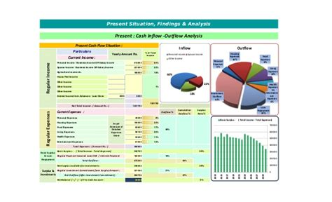 Credit Analysis Template Sle Comprehensive Personal Financial Plan Created In Excel Based P
