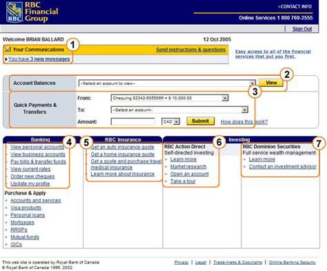 royal bank banking login to banking
