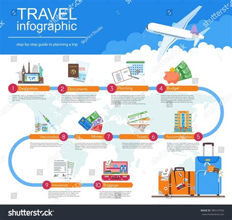 Plan Your Travel Infographic Guide Vacation Stock Vector 380147926 Shutterstock Travel Infographic Template