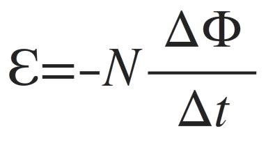 electromagnetic induction all formula ipod physics