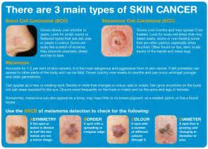 Resizedimage900643 cancer council cancer types jpg