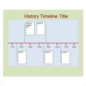 Historical Timeline Template by Sle Timeline Free Documents In Word Pdf