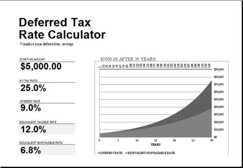 Deferred Tax Calculation Template 38 best images about helpful templates on