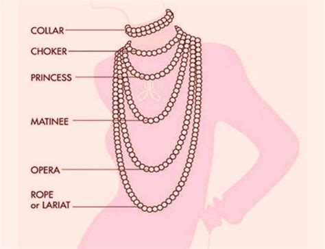 sl designs handcrafted beaded jewellery how to choose the right necklace for your neckline