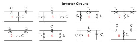 inductor type inverter rf admittance inverter realisation in filter design electrical engineering stack exchange