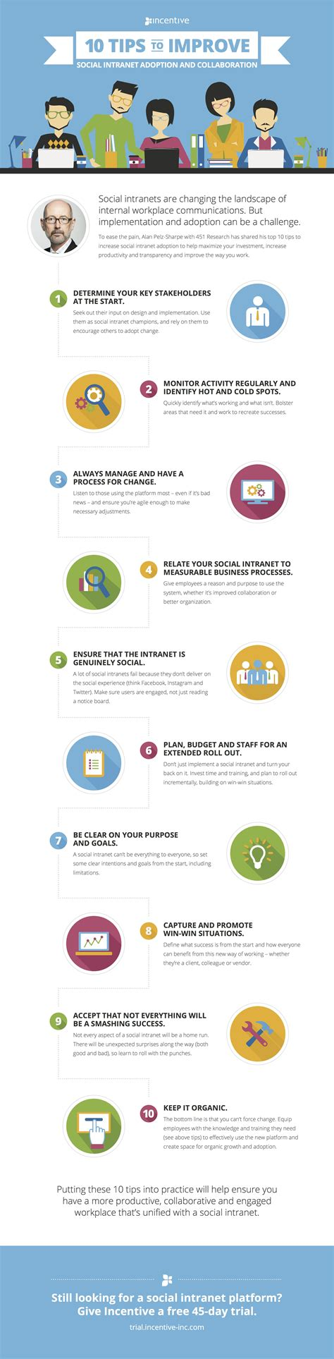 best social intranet the top 10 tips to improve social intranet adoption