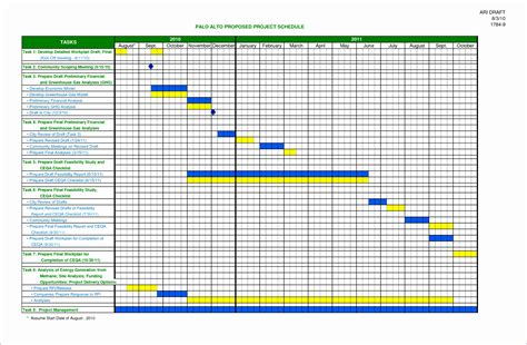 workforce planning template workforce planning template excel tfzpz best of 12