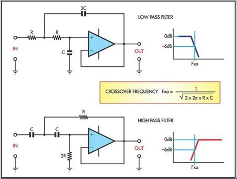 high pass filter tweeter 3 way active crossover from siliconchip