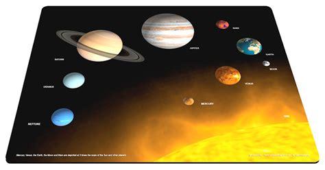 solar system  desk mat map stop top maps
