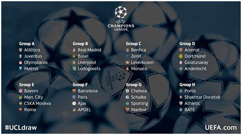 Calendrier Monaco Ligue Des Chions 2015 Benfica Le Zenit Et Leverkusen Pour L Asm Planete Asm
