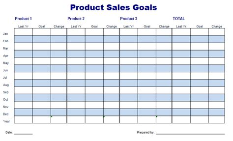 Product Sales Sheet Template Ms Office Guru Sales Goals Template