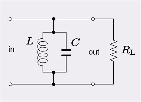 resistor in series with parallel lc file rlc parallel band pass svg