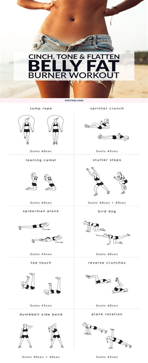 best burner workout to clinch tone flatten belly work out belly burner workout