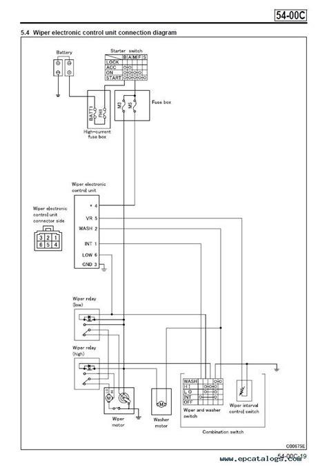 car engine manuals 1991 mitsubishi truck parking system mitsubishi fuso canter eco hybrid pdf manuals