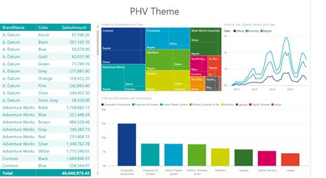 themes gallery power bi themes gallery page 2 microsoft power bi community
