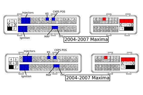 color ecu pinout diagrams my4dsc com premier nissan