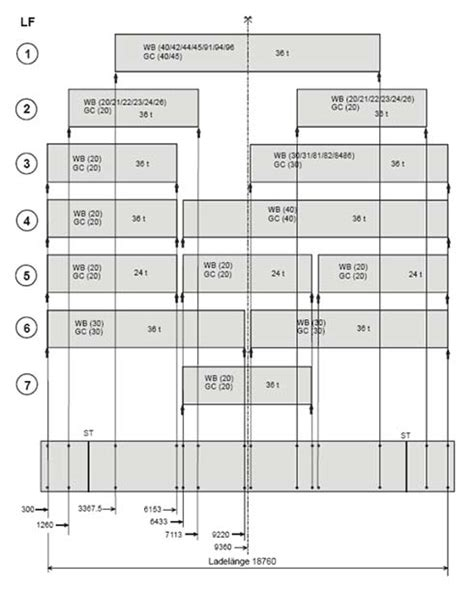 container 20 piedi misure interne im24 r portacontainers 60 piedi sgns