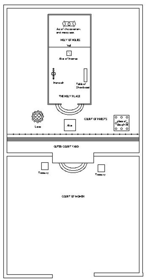 interior layout of a synagogue jewish synagogue layout