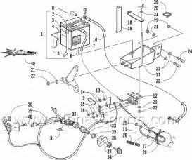 wiring diagram with schematics for a 1998 400 4x4 arctic cat atv wiring get free image about