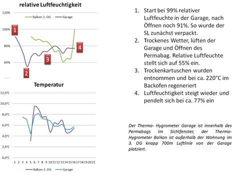 Auto Fuchs Ellwangen by Rostfreie 220 Berwinterung Seite 2 Pflege W124 Board De