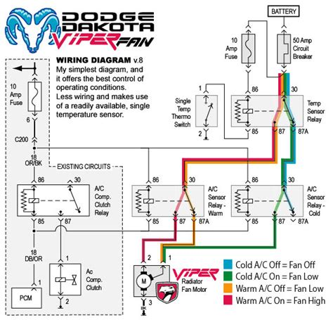 2001 dodge dakota wiring diagram efcaviation
