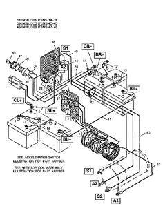 Harley-Davidson Golf Cart Wiring Diagram I love this