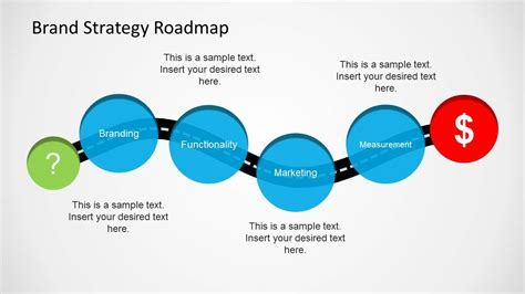 Brand Strategy Roadmap Template For Powerpoint Slidemodel Brand Strategy Template