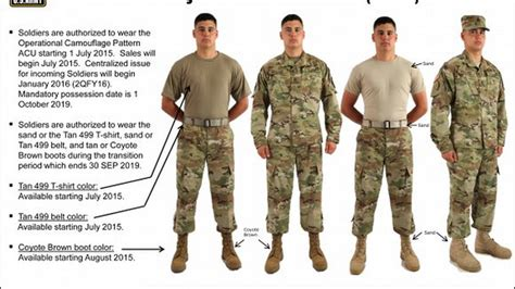 Future Armor Army Style Samsung billions of dollars later the army s new uniforms are