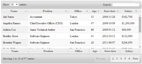 Jquery Ui Layout And Data Tables | using dom option kills the layout of datatables when using
