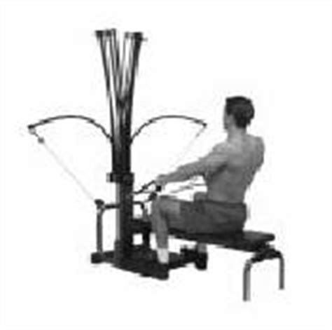 scapula bench press scapular retraction
