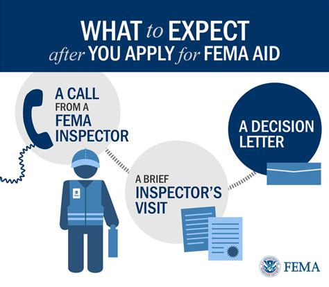 fact sheet what to expect when you register for fema