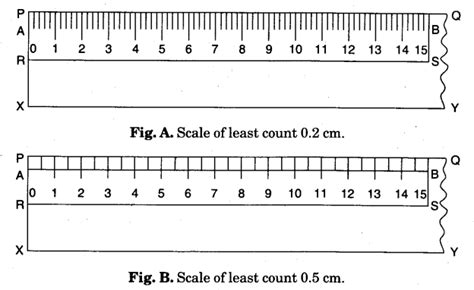 How To Make A Paper Ruler - to make a paper scale of given least count e g 0 2 cm
