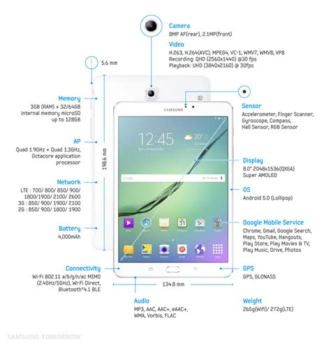 Tempered Glass Samsung Tab S2 8 0 Inchi T710 T715 Scree 1305 samsung unveils galaxy tab s2 the essential tablet for