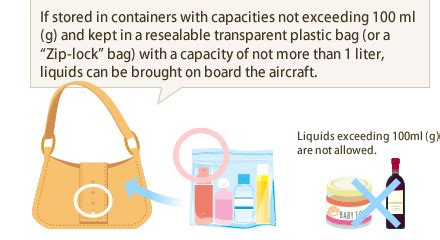 Liquids Allowed On Flights Again Thats Cosmetics To Me And You by Restriction On Carry On Liquids For International Flights