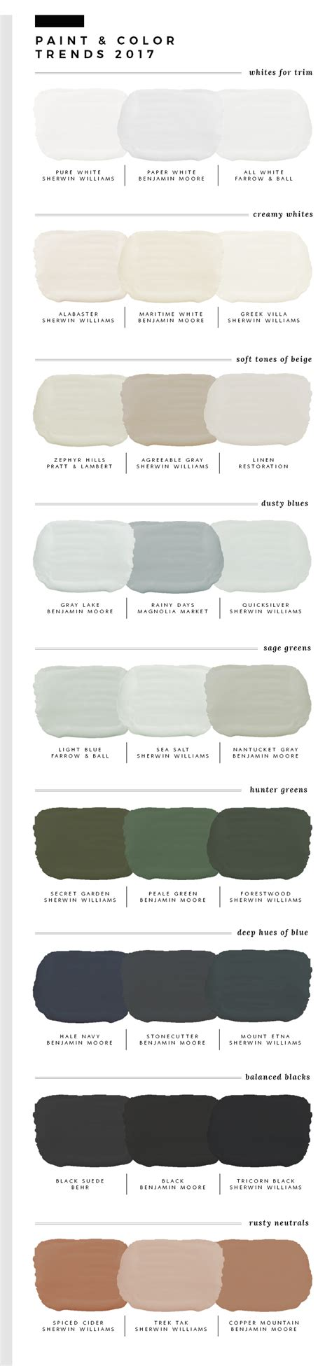 2017 paint colors predicted paint colors for 2017 room for tuesday