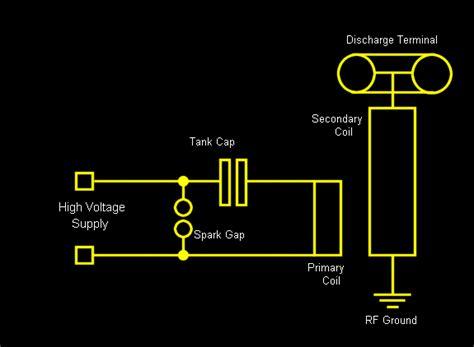 Tesla Coil Diagram Tesla Coils Wiring