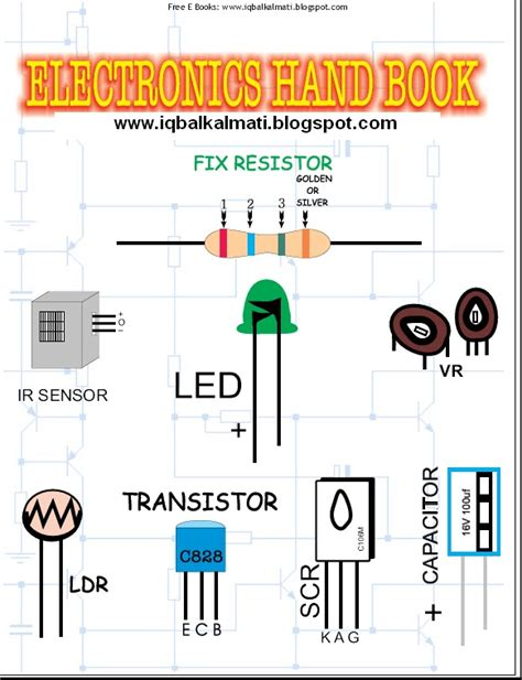 basic eelectronics book in urdu free ebooks