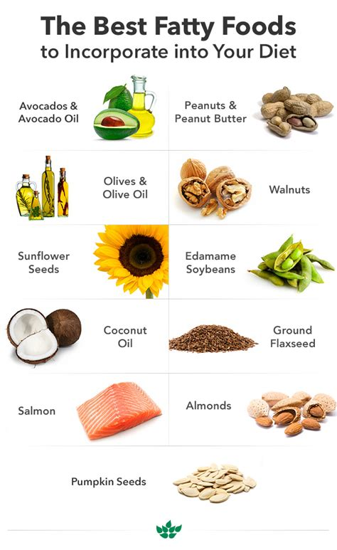 healthy fats monounsaturated fats that are for you plus foods containing healthy fats