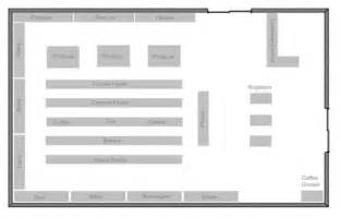 supermarket floor plan ezblueprint com