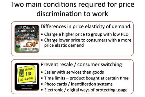 for price discrimination to be successful using coupons