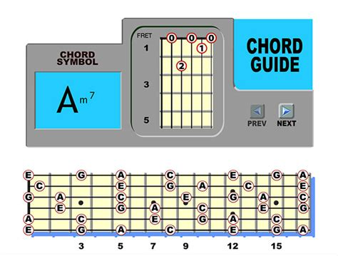 Chord Lookup Hotfrets In Depth Guitar Learning Systems