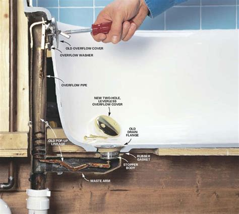 How Do I Snake A Bathtub Drain by Manual Snake Ridgid Plumbing Woodworking